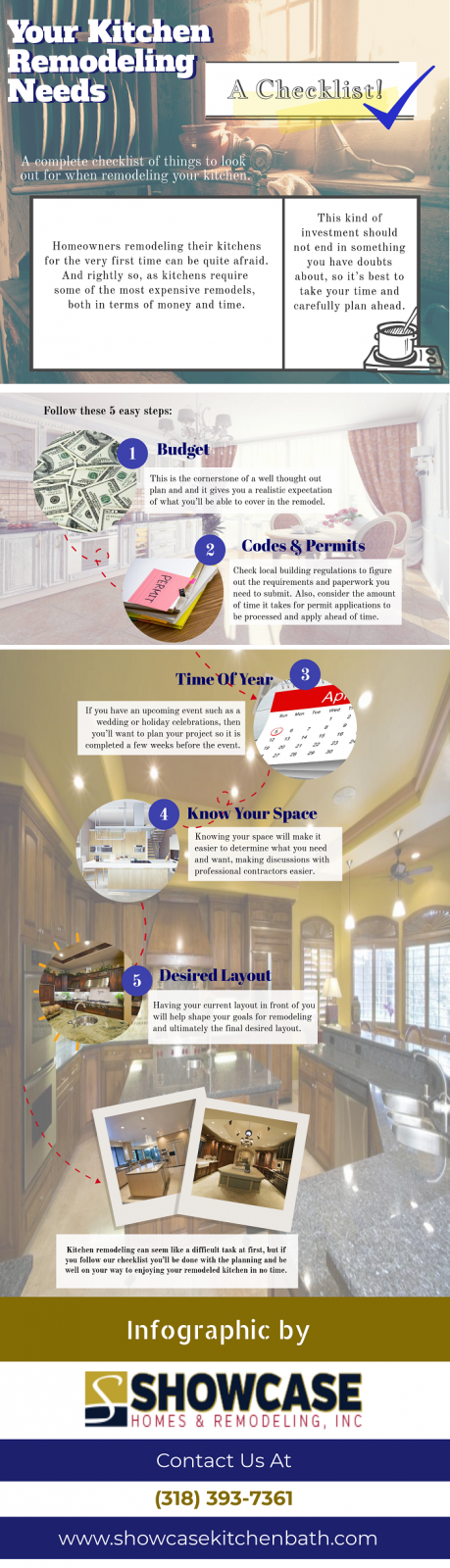Your Kitchen Remodeling Needs - A Checklist